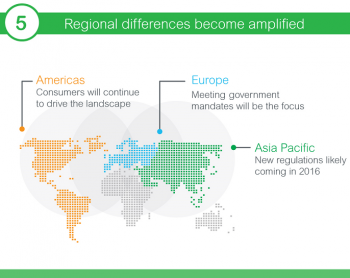 Reporting Trends: Regional Differences Become Amplified