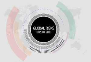 Sustainability Risks