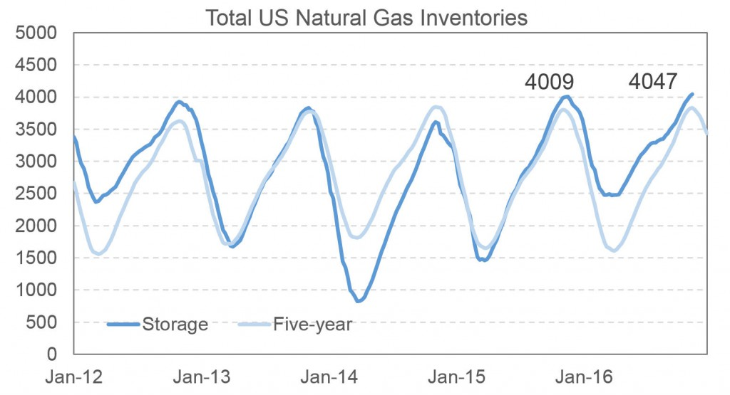 nat_gas_graph_1