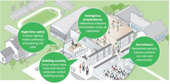 safety and security graphic 1