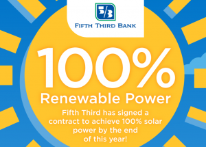 5th 3rd Power Purchase Agreement