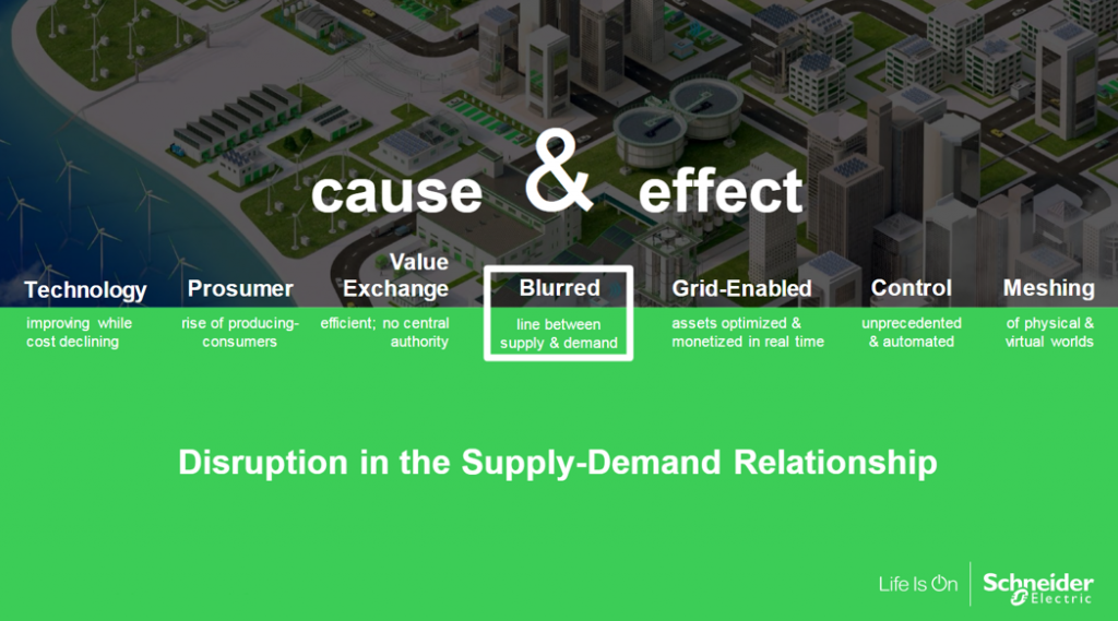 Slides from Future of Energy Summit